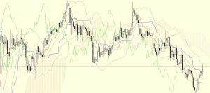 【2020年6月4日】今日のドル円の値動き